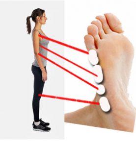 inside-outside-of-feet 足裏のツボは知られているが意外に知れていない足つぼの側面の重要なポイント。